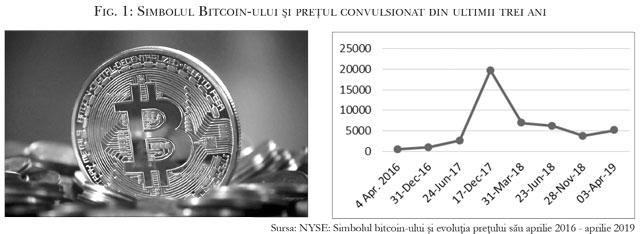 bitcoin spălarea banilor și riscul de conformitate)